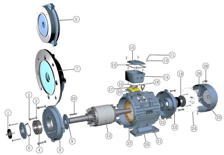 Despiece motor eléctrico asíncrono de aluminio Alren.